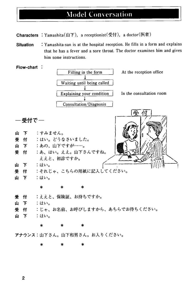 Situational Functional Japanese Volume 2 Notes - White Rabbit Japan Shop - 1