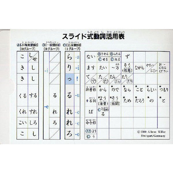 Sliding Japanese Verb Chart - White Rabbit Japan Shop