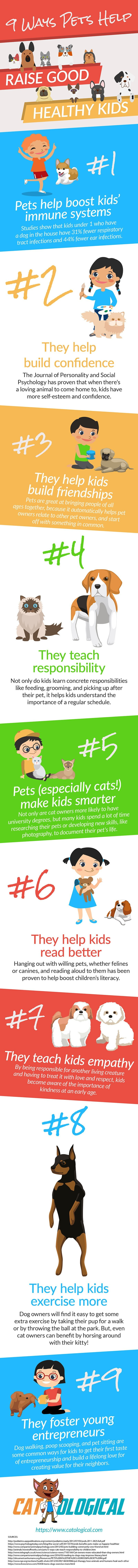 Infographic of 9 ways pets help raise healthy kids from catalogical.com