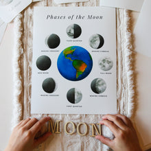 Load image into Gallery viewer, Phases of the Moon - Printable Mini Unit Study