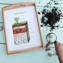 Load image into Gallery viewer, Soil Layers - Printable Poster