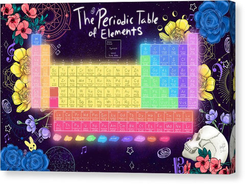 Periodic Table of Elements - Canvas Print