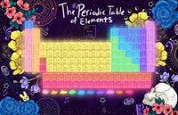 Periodic Table of Elements - Art Print