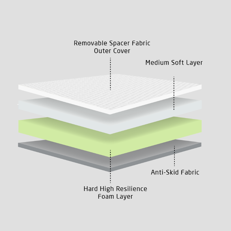 5 Inch Mattress Layer