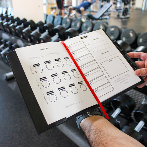 The Complete Fitness Planner | On Track