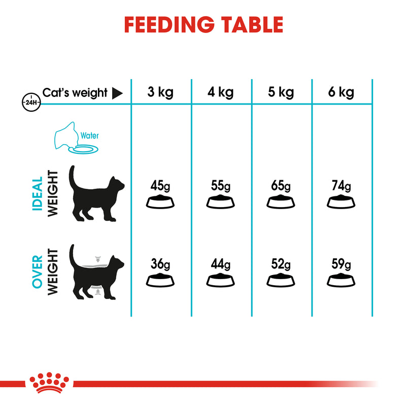 Royal Canin Urinary care (400g)- Dry food for adult cats - Helps maintain urinary tract health