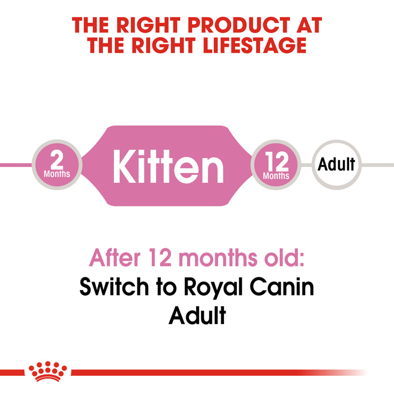 Royal Canin Kitten (2KG) up to 12 months