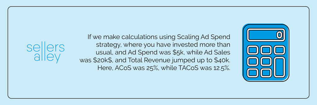 Ad Spend Strategies on Amazon - Scalability