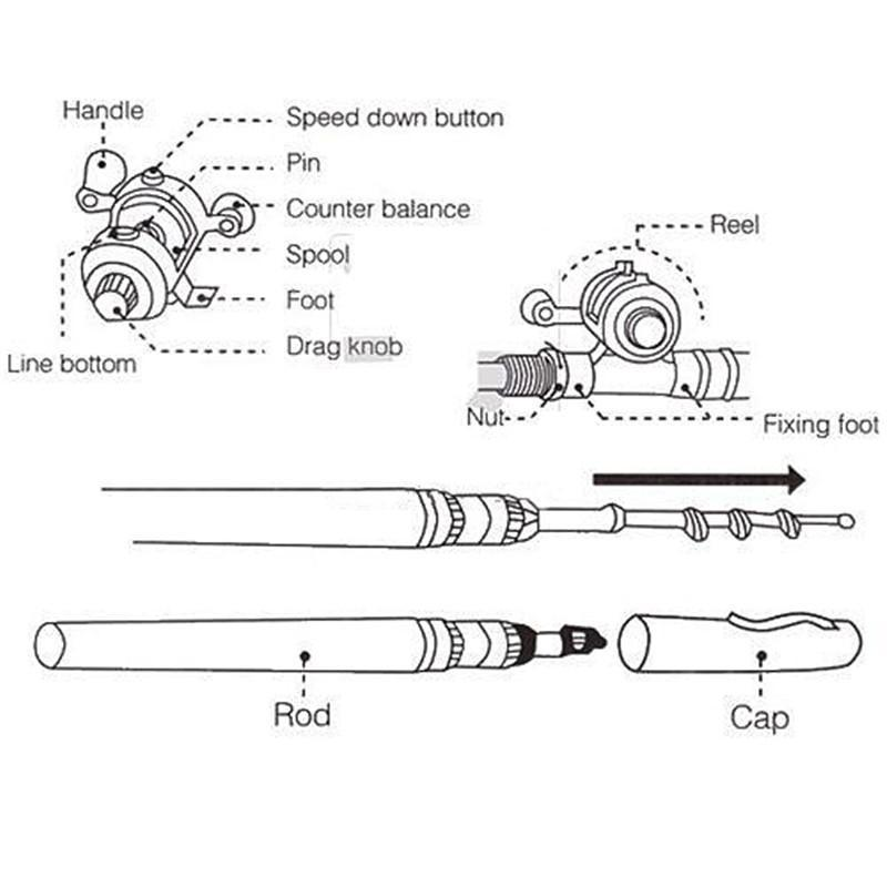 Fish anytime anywhere Pocket Size Fishing Rod