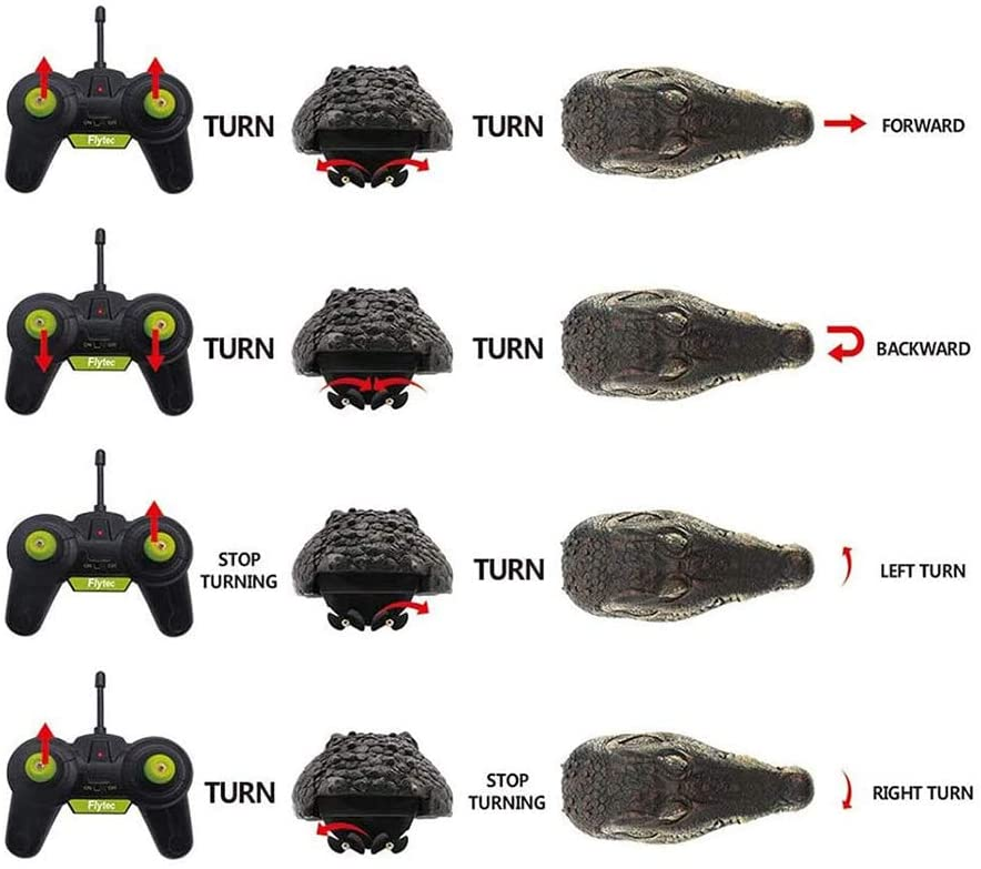 【50% OFF】-2.4G Remote Control Electric Crocodile Head