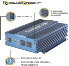Load image into Gallery viewer, PowerBright 24 Volts Pure Sine Power Inverter 600 Watt image of user manual