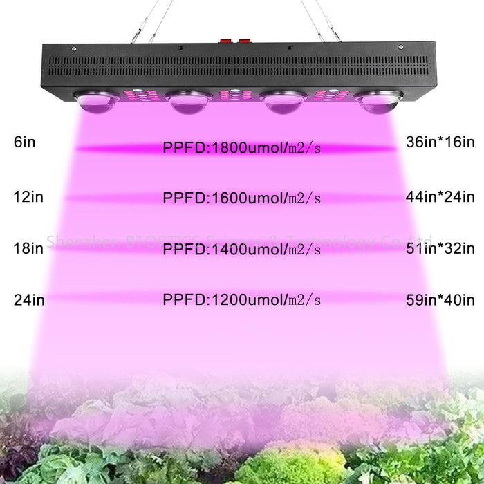 LED plant light, growing light, integrated light source, imitation lumens, lens, high power, 700W