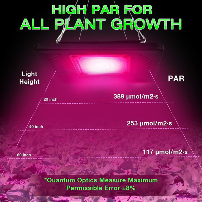 LED Grow Lights for Indoor Plants COB 150W Waterproof Grow Lights Full Spectrum Growing Plant Lamp for Outdoor Small Medium Large Plants Seedlings Growing Blooming with Waterproof On Off Switc