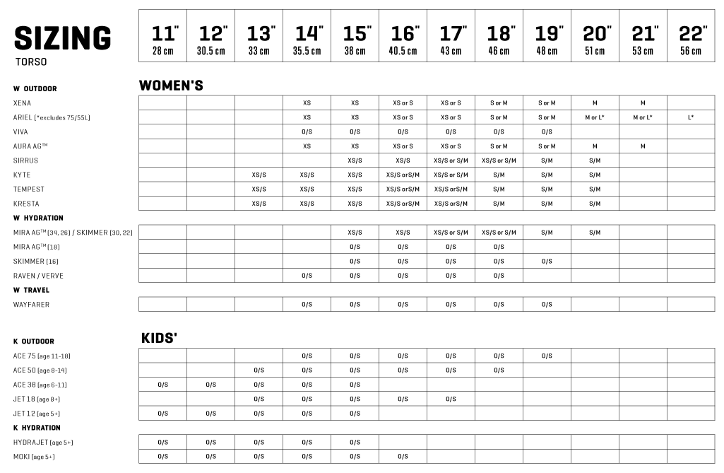 Women's/Kid's Pack Sizing