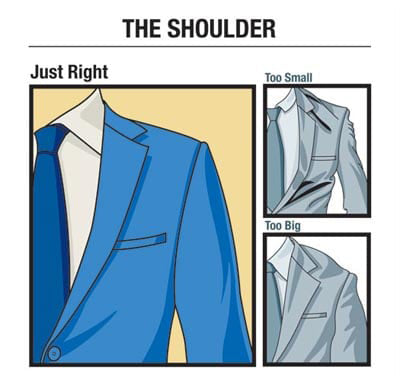 Suit shoulder