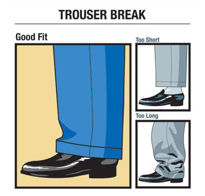 Trouser break