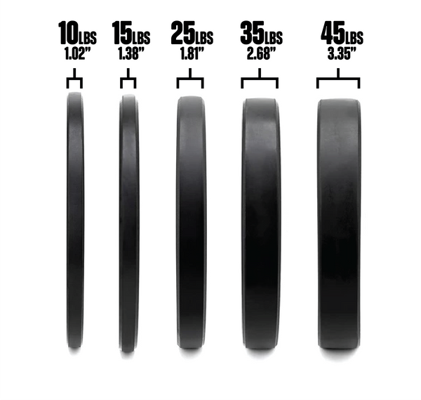 Mighty Fitness Bumper Plates
