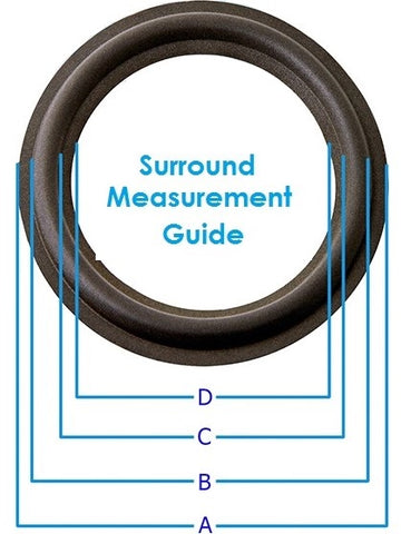 Surround Rubber 6.5""