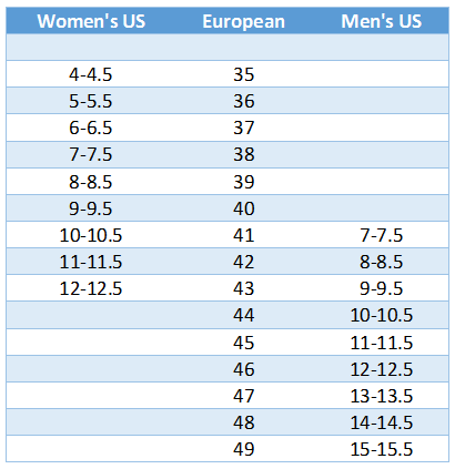 Men and womens US to EURO conversion chart