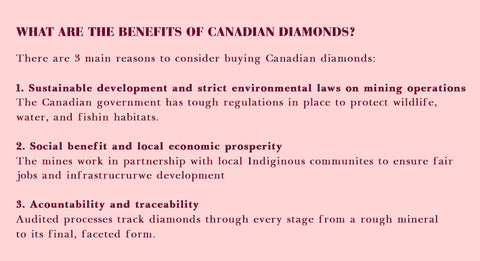 Information about Canadian diamonds