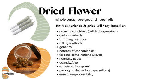Budtender's Guide to What Changes the Price of a Product - Dry Flower Special