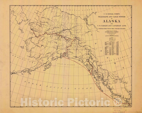 Historic Nautical Map - U.S S Ignal Corps Telegraph And Cable System Of Alaska And U.S. Cables And Canadian Line Connecting With The United States, 1904 AK - Vintage Wall Art
