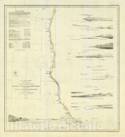 Historic Nautical Map - Reconnaissance Of The Western Coast Of The United States Middle Sheet From San Francisco To Umpquah River, 1869 NOAA Chart - California (CA) - Poster Wall Art Reprint - 0