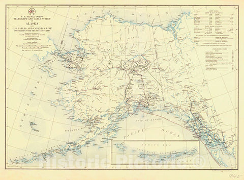 Historic Nautical Map - Us Signal Corps Telegraph And Cable System In Alaska and Cables And Canadian Line Connecting With The United States, 1921 NOAA Chart - Alaska (AK) - Poster Wall Art Reprint - 0