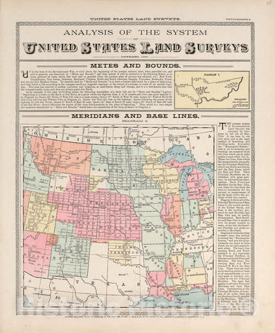 Historic 1899 Map - Atlas of Muscatine County, Iowa - Analysis of The System of United States Land Surveys
