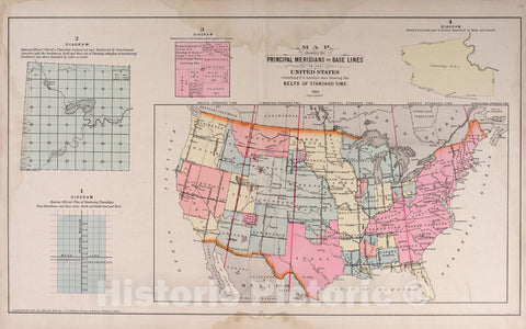 Historic 1904 Map - Plat Book of Jackson County, Missouri - Map Showing The Principal Meridians & Base Lines in The United States