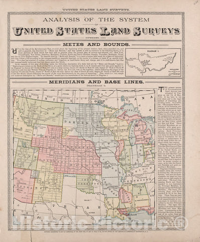 Historic 1891 Map - Plat Book of Mason County, Illinois - Analysis of The System of United States Land surveys - 1