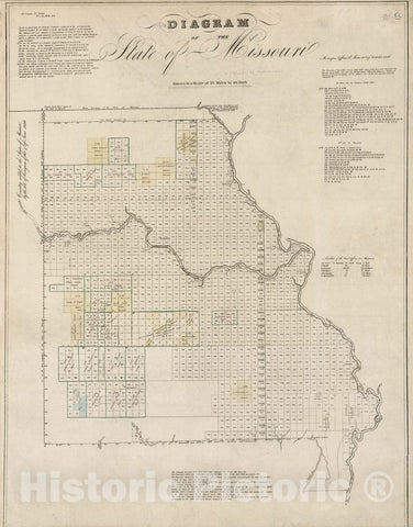 Historic Map - A Collection of maps, Charts, Drawings, surveys, etc, Diagram of The State of Missouri 1