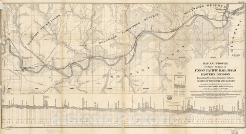 Historic 1865 Map - Map and Profile of First 40 Miles of Union Pacific Rail Road Eastern Division Extending west from Boundary Between States of Missouri and Kansas,
