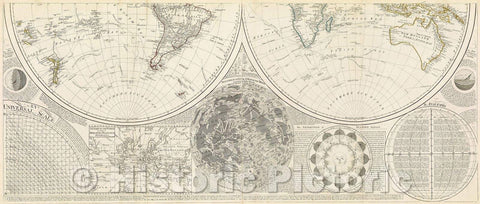 Historic Map : A General Map of the World, or Terraqueous Globe with all the New Discoveries and Marginal Delineations, containing the most Interesting Particulars, c. 1791 , Vintage Wall Art