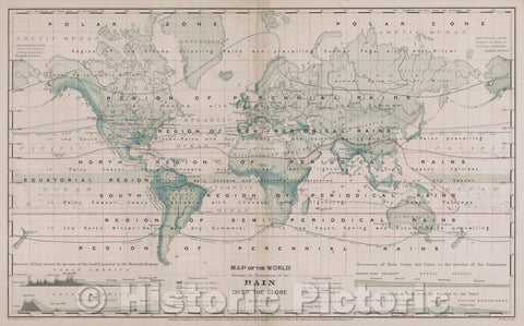 Historic Map : Map of the World Showing the Distribution of the Rain Over the Globe by A. Guyot, 1872 , Vintage Wall Art