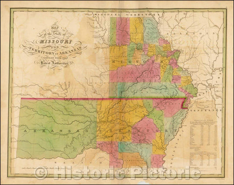 Historic Map - Map of the State of Missouri and Territory of Arkansas complied from the Latest Authorities, 1826, Anthony Finley - Vintage Wall Art