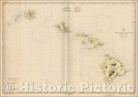 Historic Map - Hawaiian Islands Eastern Part, 1944, United States GPO - Vintage Wall Art