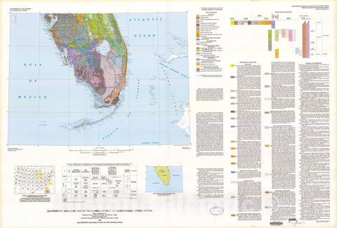 Map : Quaternary geologic map of the Florida Keys four degrees x six degrees quadrangle, United States, 198six Cartography Wall Art :