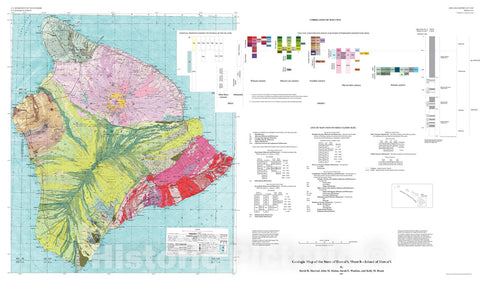 Map : Geologic map of the State of Hawai'i [Island of Hawaii. Maps of other islands (scale 100,000), 2007 Cartography Wall Art :