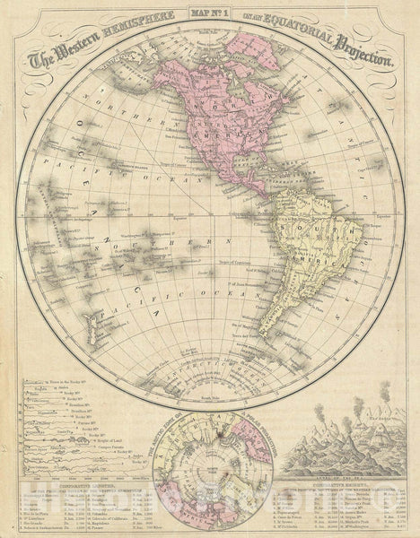 Historic Map : The Western Hemisphere, Mitchell, 1866, Vintage Wall Art