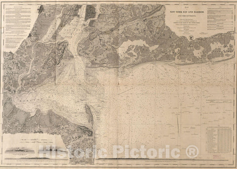 Historic Map : New York, Long Island & New York City 1845 Topographic Map , Nirenstein's Preferred Real Estate Locations of Business Properties , Vintage Wall Art
