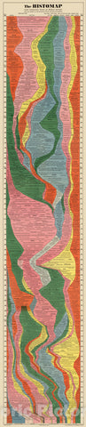 Historic Map : The Histomap., 1931, Vintage Wall Decor