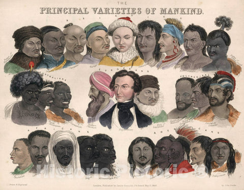 Historic Map : The Principal Varieties of Mankind, 1850 Pictorial Map - Vintage Wall Art