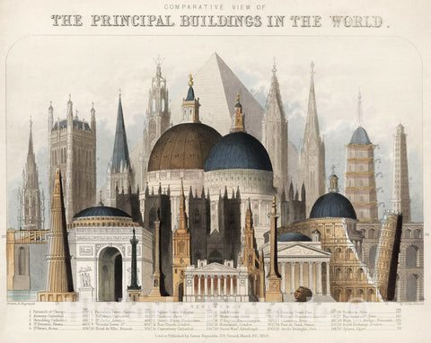 Historic Map - Comparative View of The Principal Buildings in The World, 1850 Pictorial Map - Vintage Wall Art