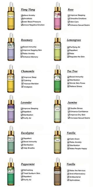 10ML Lavender Eucalyptus Pure Essential Diffuser Oils - Saniplex Solutions