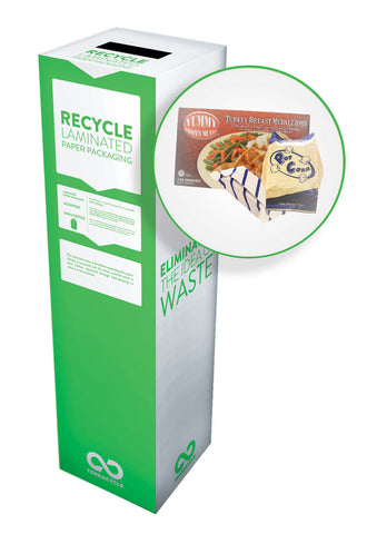 Laminated Paper Packaging- Zero Waste Box