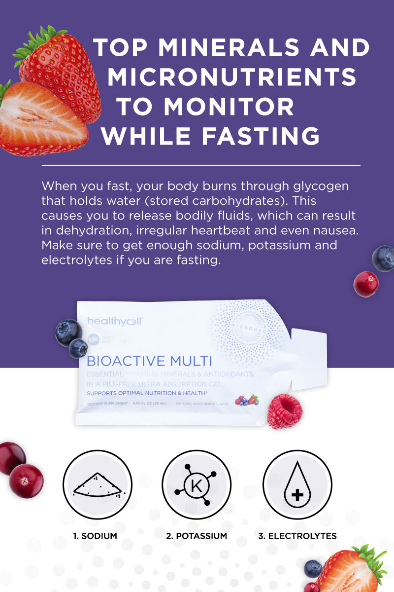 Top minerals and micronutrients to monitor while fasting