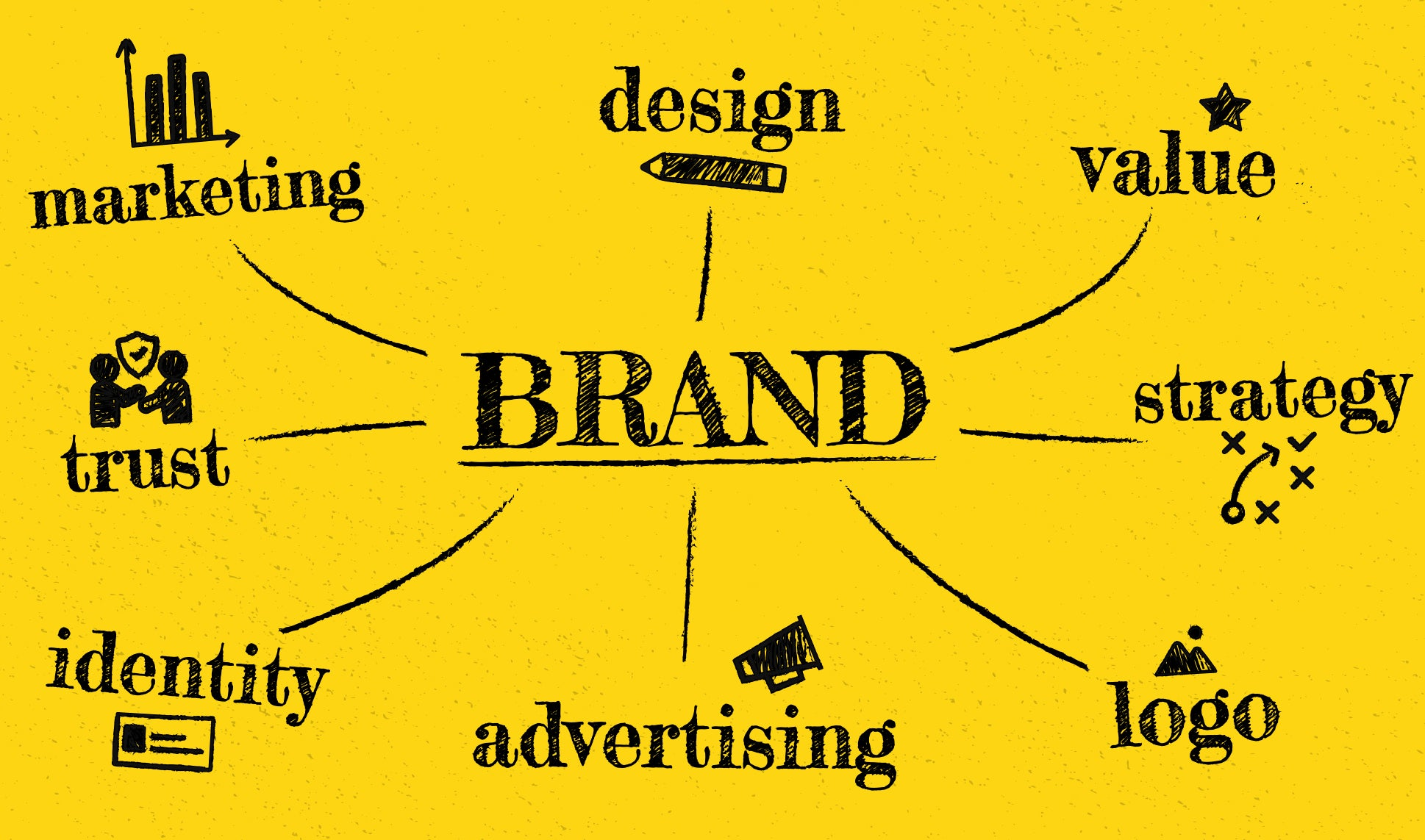 black brand info graph depicts what goes into a brand such as marketing, design, value, strategy, logo, advertising, identity, and trust.