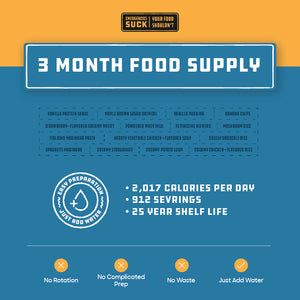 3 Month Food Supply for One Person (2000+ Calories/day)