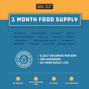 1 Month Food Supply (2000+ Calories/day for 30 Days, 304 Servings)
